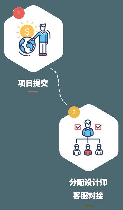 shop decoration-service process1-2.png