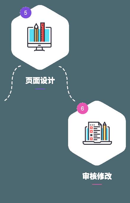 shop decoration-service process5-6.png